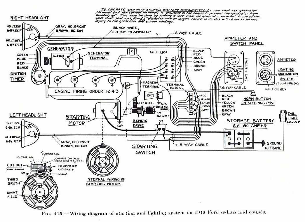 Ford Capri Wiring Diagrams