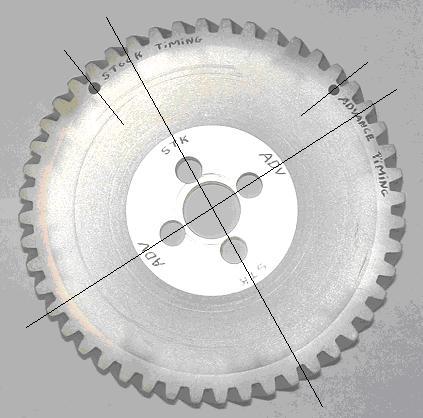 Advanced timing gear