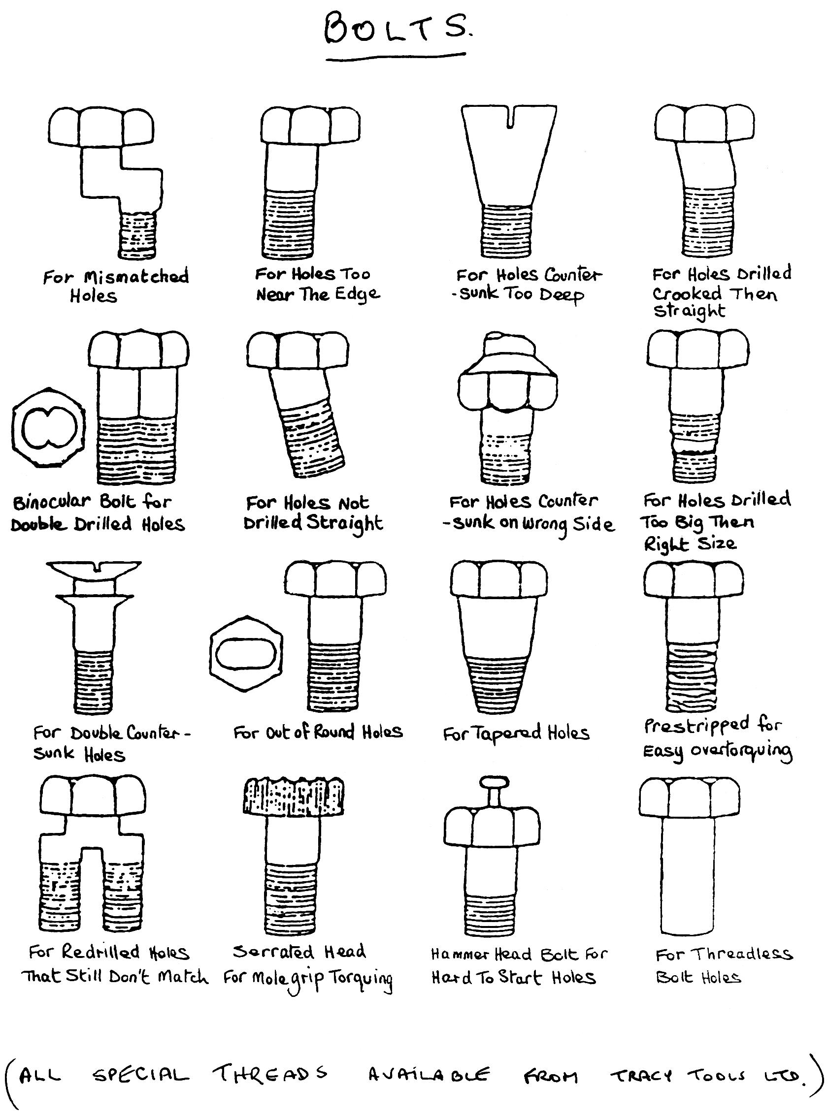 step by step hydraulic circuit design pdf