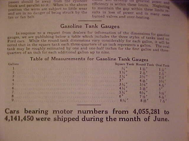 Gas Gauge -1