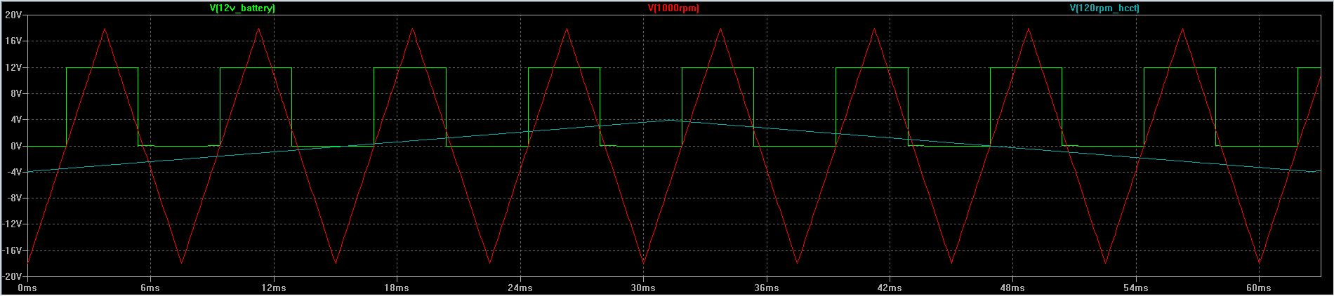 HCCT Mag 12V battery operation