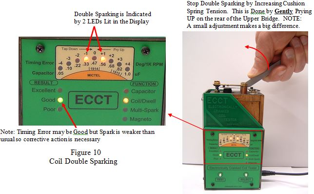 ECCT Double Spark Detection Display
