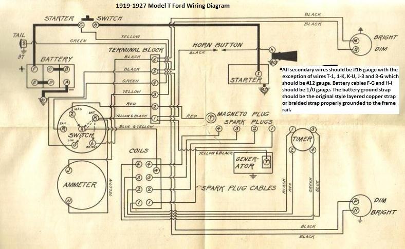 Model T Wiring Diagram #1
