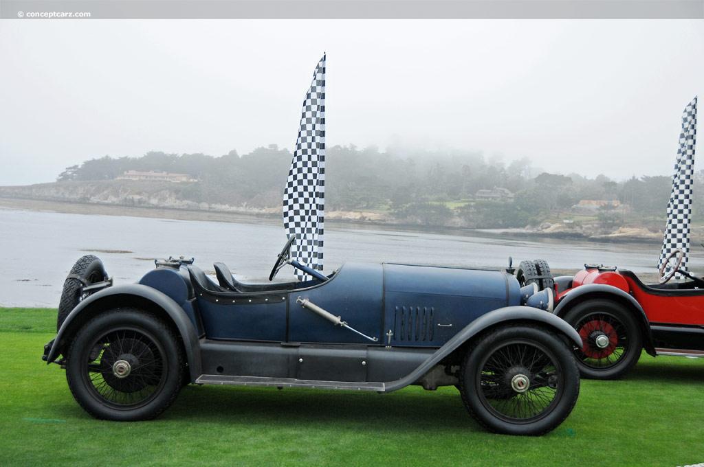 1918 Mercer