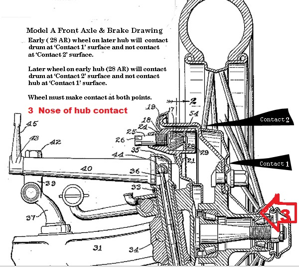 model t ford forum  ot wire wheel question