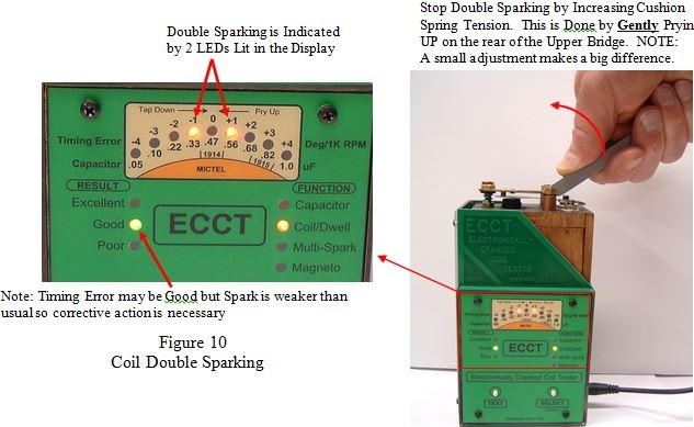 ECCT Double Sparking Indication