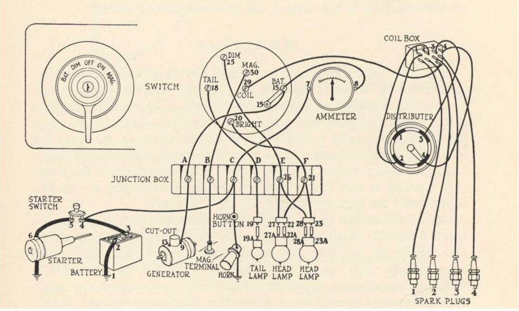 model t ford forum ammeter question here are a couple of diagrams illustrating the proper wiring jim patrick
