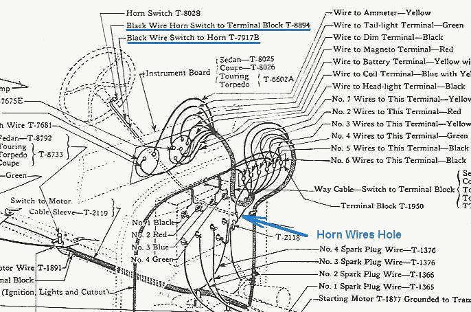 model t ford forum: horn wiring question  model t ford club of america