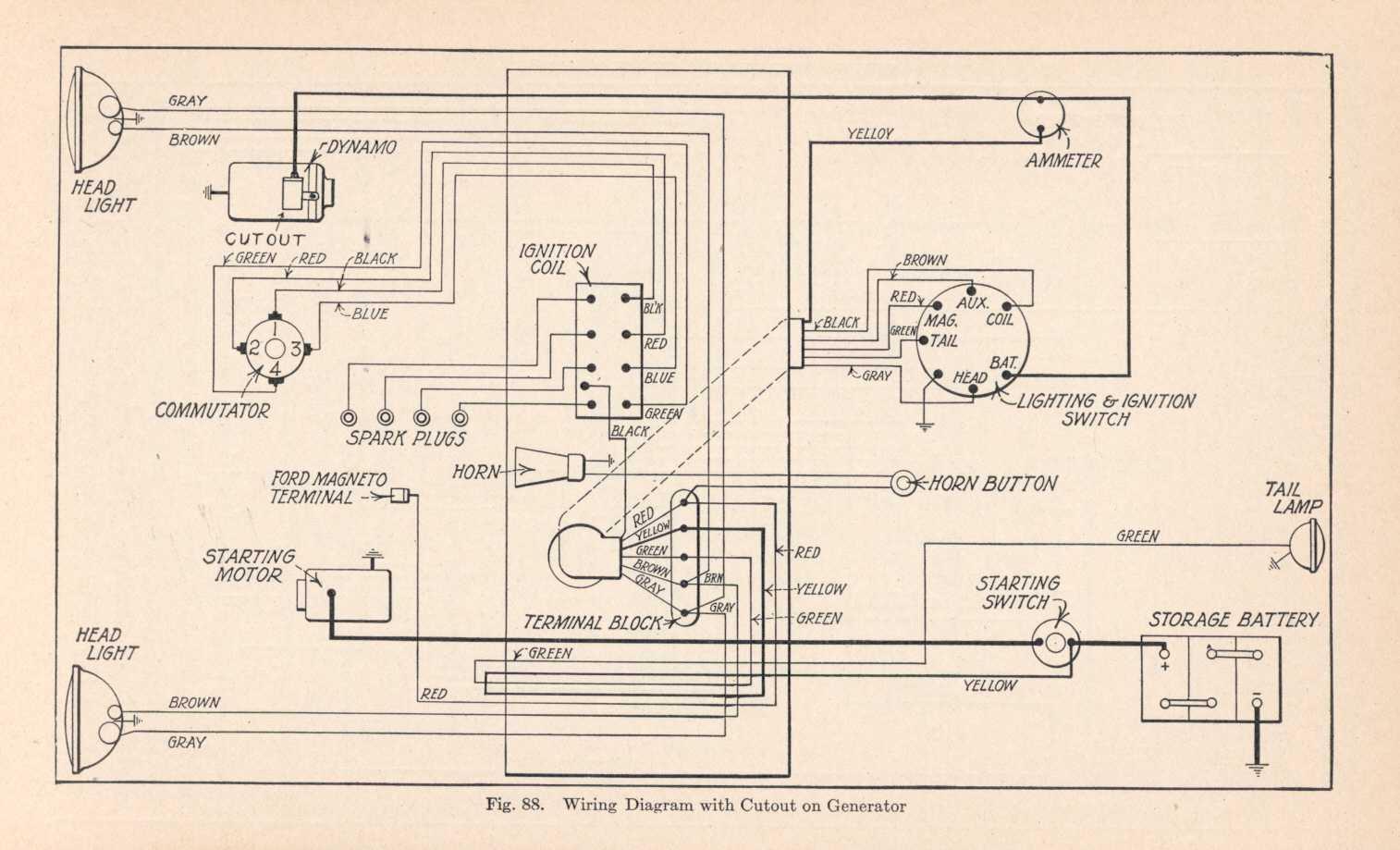 Model T Ford Forum Generator Charging