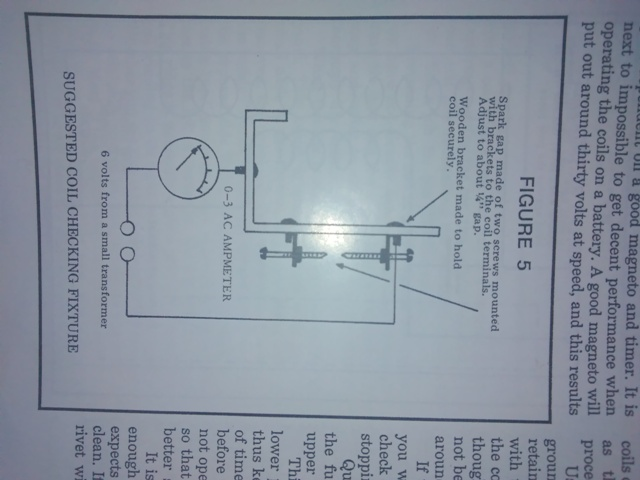 Coil Tester picture from book