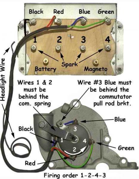 1930 Model A Ford Headlight Wiring - Wiring Diagram General