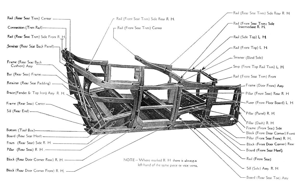 Touring wood frame