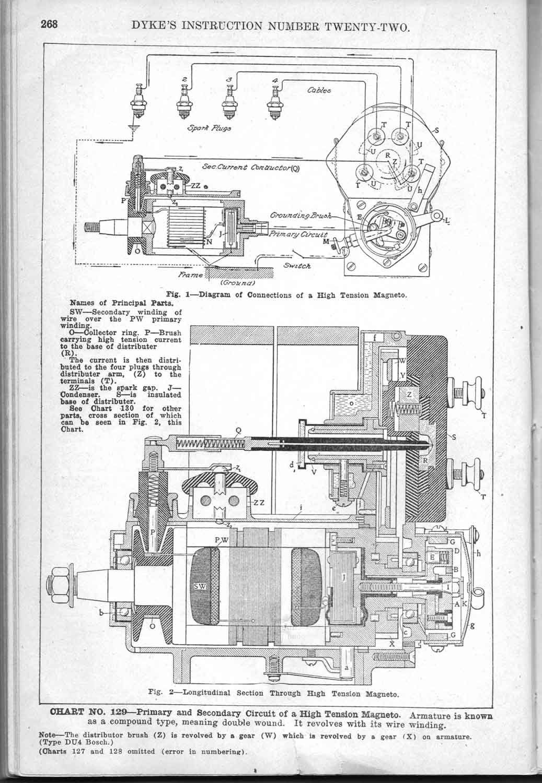 Model T Ford Forum: Bosch DU4 magneto question on