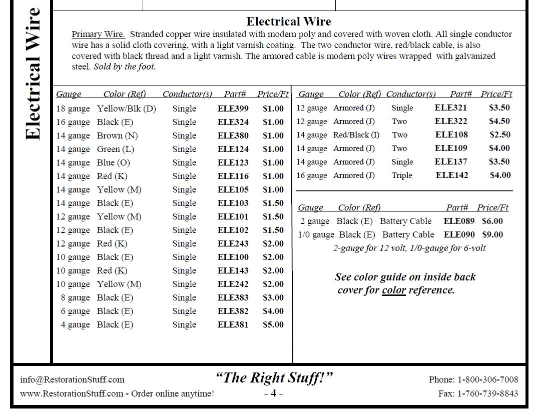 Outstanding 10 Gauge Electrical Wire Photo - Wiring Diagram Ideas ...