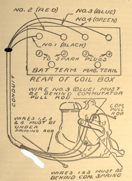 model t ford forum help 1912 commutator wire harness route. Black Bedroom Furniture Sets. Home Design Ideas