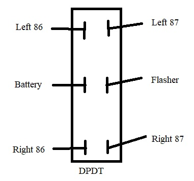 85 = to ground or negative  86 = left or right constant power (or none)   87a = normally off position, receives power from the brake switch
