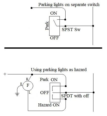 parking as hazard