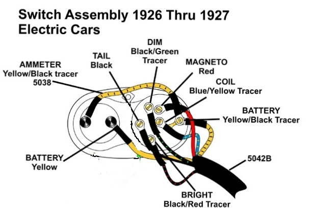 [FPWZ_2684]  Model T Ford Forum: 1926 Headlight/ Ignition wiring Diagram..Please. | Ford Ignition Switch Wiring |  | Model T Ford Club of America