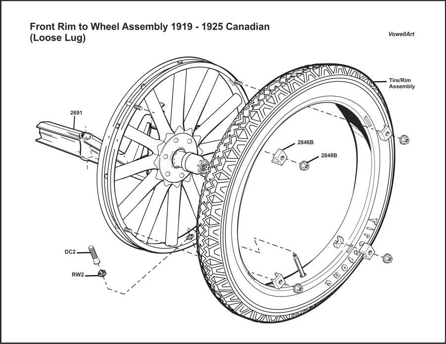 Model T Ford Forum 1919 1925 Front Rim Tire To Steel Felloe