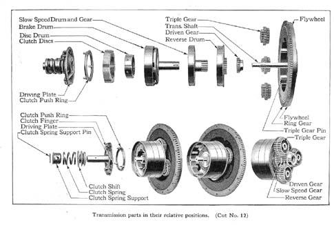 model a trans diagram ford manual  ford manual