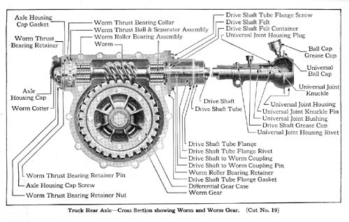 Ford Manual   Ford Model T Engine Diagram      Model T Ford Club of America