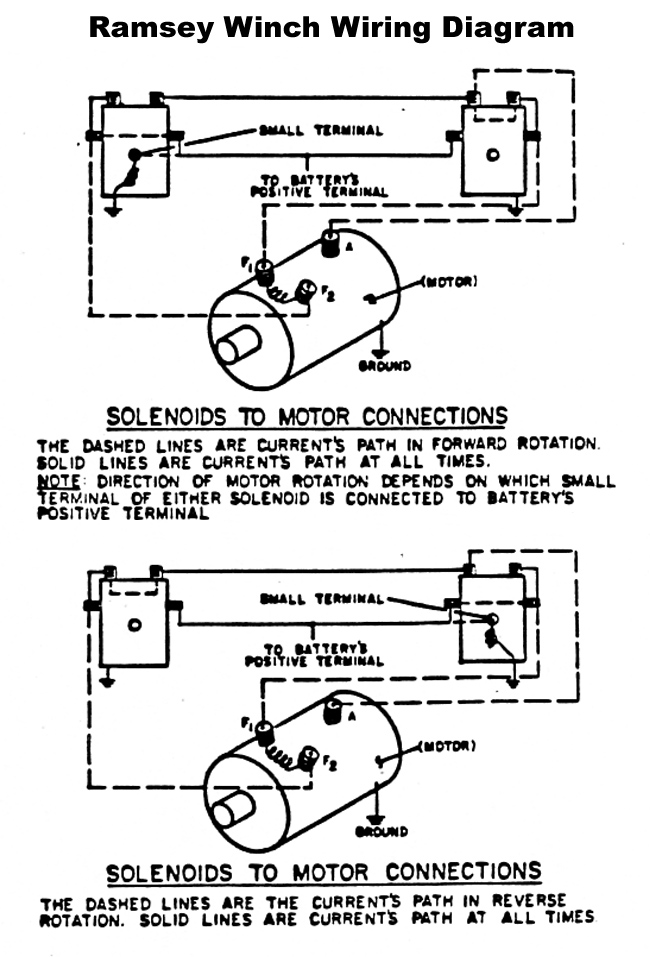 Electric Winch Wiring Diagram    Harbor Freight Electric