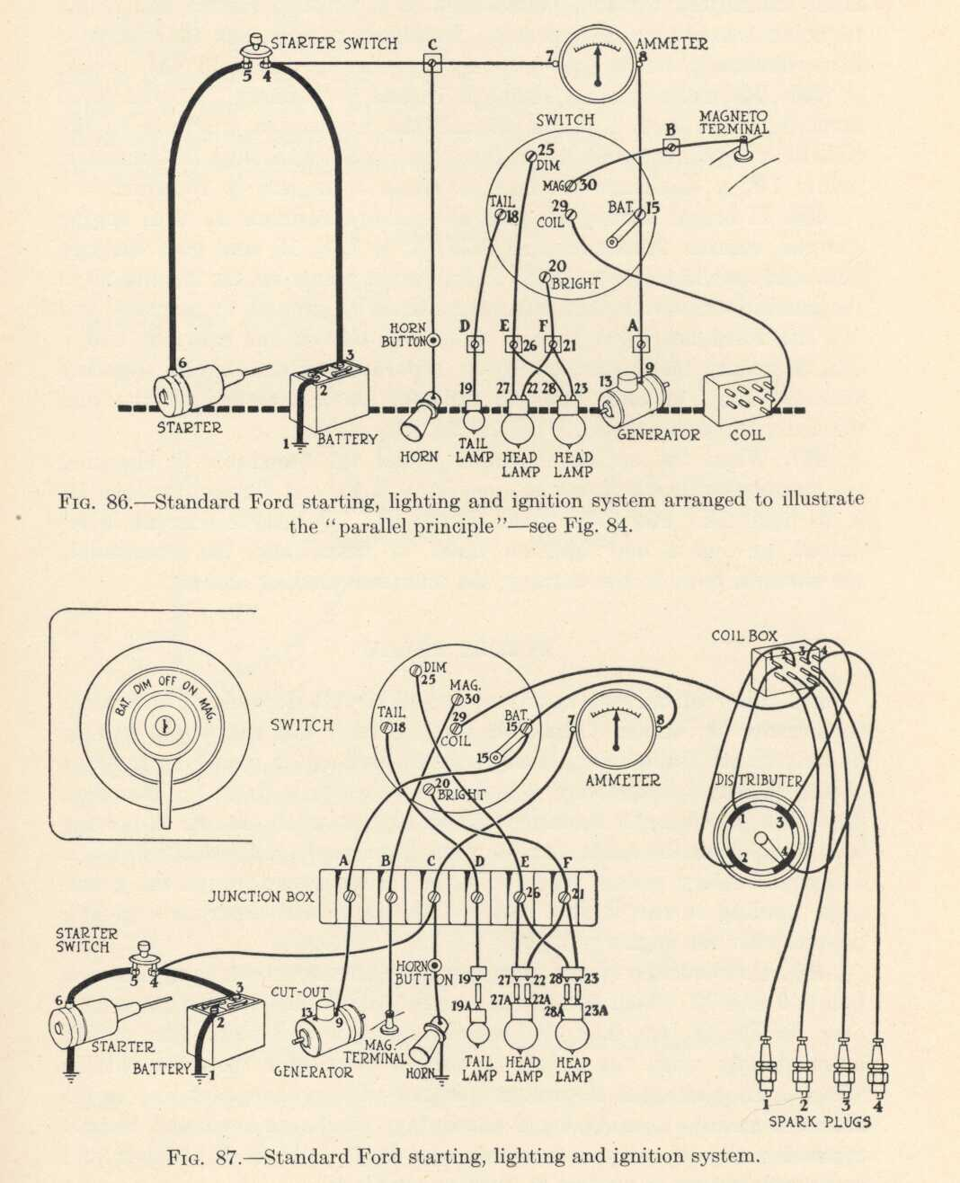Model T Ford Forum Wiring Diagram Ignition System