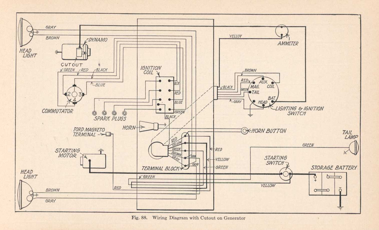 Model A Wiring Generator Trusted Diagram Wtw5640xw2 Whirlpool Schematic T Ford Forum Amp Meter Help Needed Rh Mtfca Com Headlight 1930