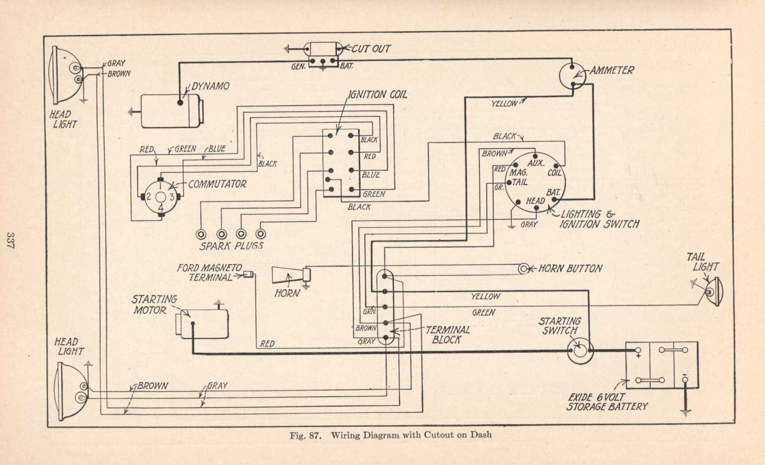 Some T Wiring Diagram Free For You Show Electrical Diagrams Symbols Model Ford Forum Exploded A 1920 With Starter Rh Mtfca Com Residential