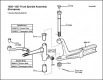1926-1927 Front Spindle Assembly (European)
