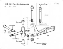 1915-1918 Front Spindle Assembly