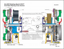 AllenRotatingSpark-OvalStyleSlipring-CrossSection2-C