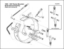 1909-1927 Rocky Mountain Brake Band Assembly