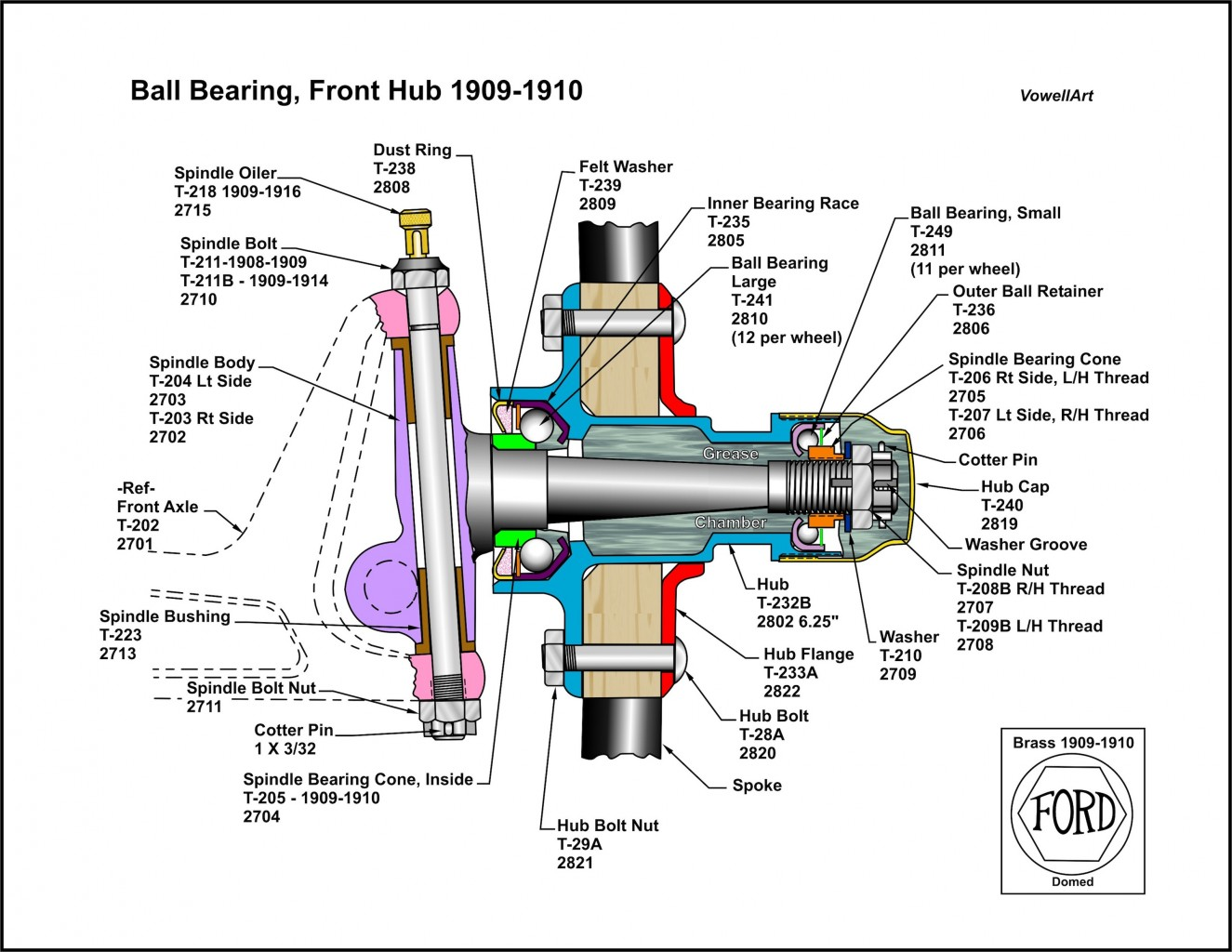 Cross Section 1909-1910 Front Ball Bearing Hub