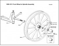 1909-1911 Front Hub Assembly