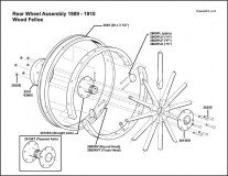 1909-1910 Wood Felloe Rear Wheel Assembly