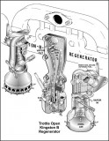 Black/White Flow Diagram of Kingston B Regenator Vaporizer Carburetor