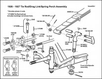 1926-1927 Tie Rod, Drag Link & Spring Perch Assembly