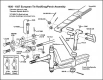 1926-1927 Tie Rod, DragLink & Spring Perch Assembly (European)