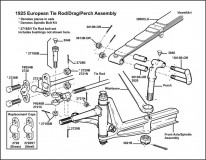 1925 Tie Rod, Drag Link & Spring Perch Assembly (European)
