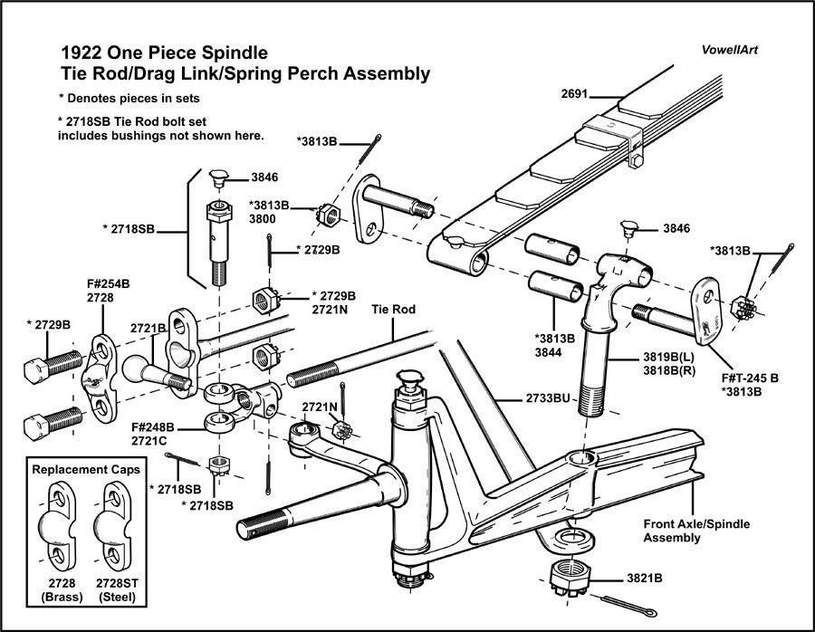 1922 One Piece Spindle, Tie Rod, Drag Link & Spring Perch Assembly