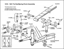 1919-1921 Tie Rod, Drag Link & Spring Perch Assembly